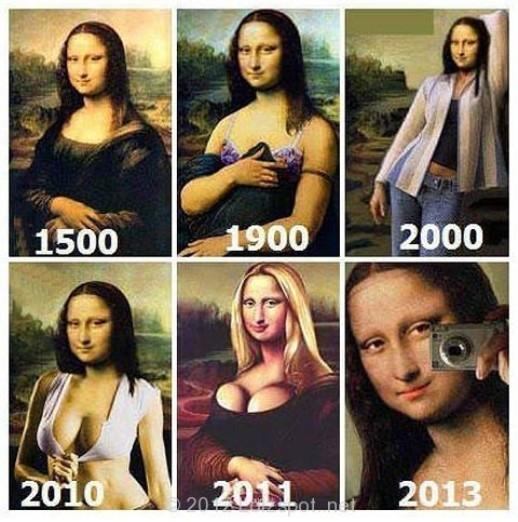 seksikus läbi aegade Mona Lisa esitluses